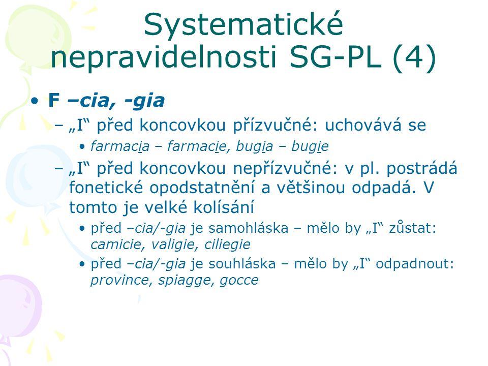 """Systematické nepravidelnosti SG-PL (4) F –cia, -gia –""""I"""" před koncovkou přízvučné: uchovává se farmacia – farmacie, bugia – bugie –""""I"""" před koncovkou"""