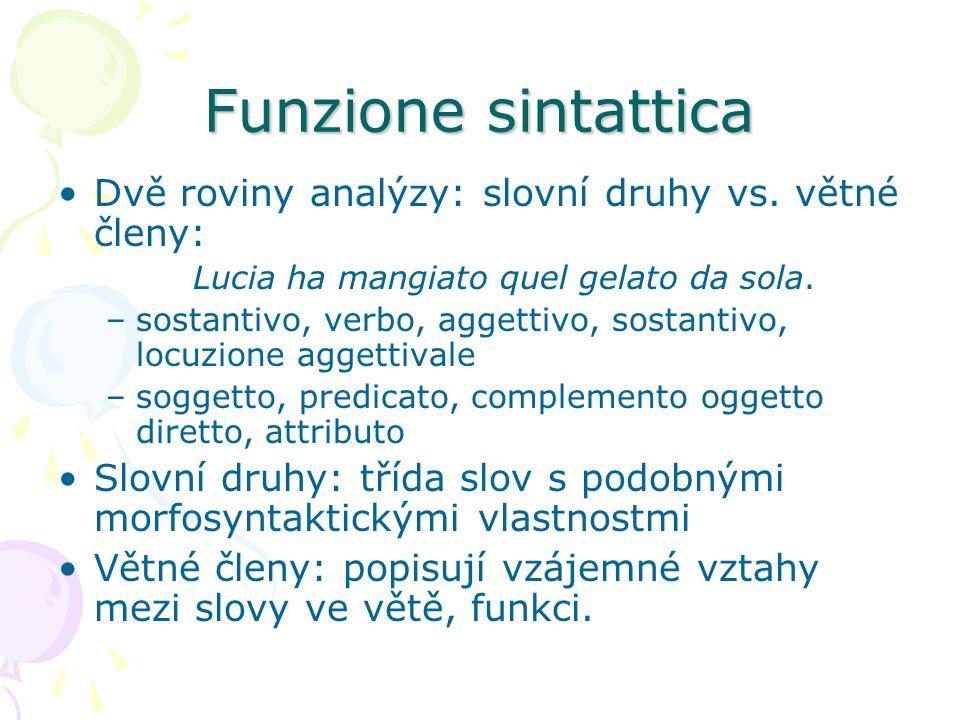 Funzione sintattica Dvě roviny analýzy: slovní druhy vs. větné členy: Lucia ha mangiato quel gelato da sola. –sostantivo, verbo, aggettivo, sostantivo