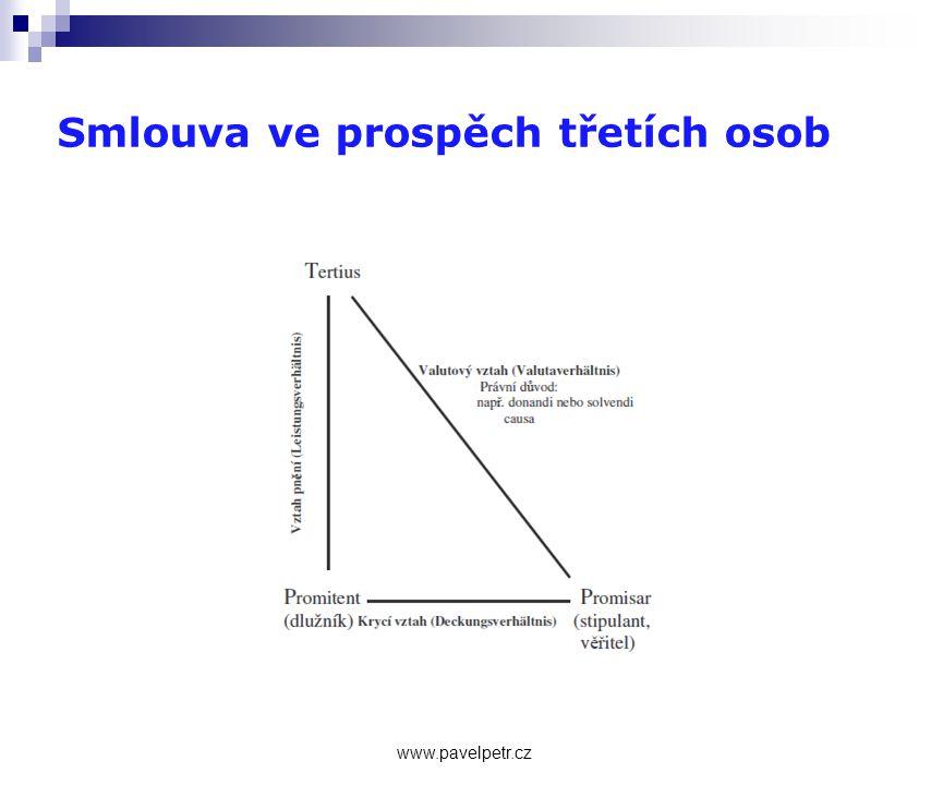 Smlouva ve prospěch třetích osob www.pavelpetr.cz