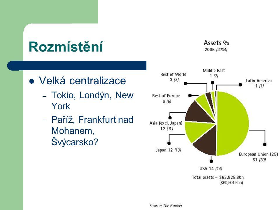 Rozmístění Velká centralizace – Tokio, Londýn, New York – Paříž, Frankfurt nad Mohanem, Švýcarsko?