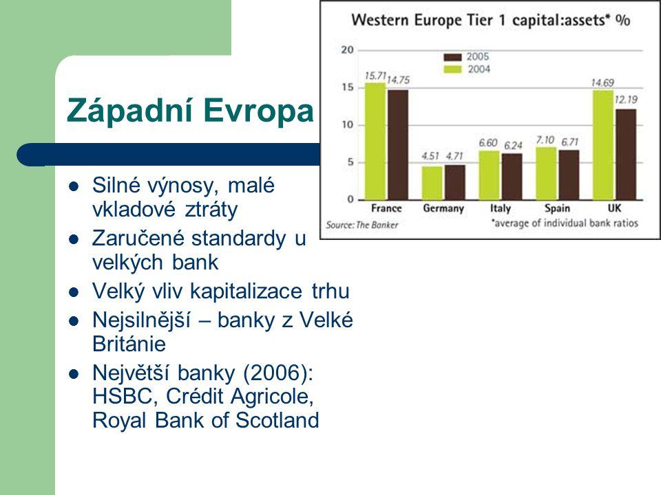 Západní Evropa Silné výnosy, malé vkladové ztráty Zaručené standardy u velkých bank Velký vliv kapitalizace trhu Nejsilnější – banky z Velké Británie