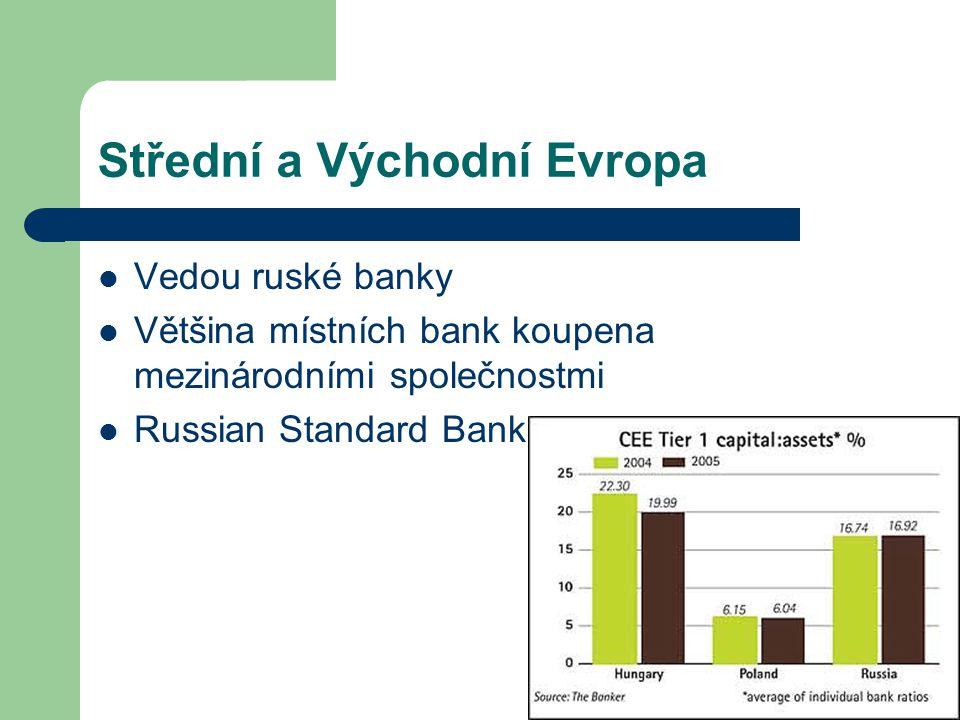Střední a Východní Evropa Vedou ruské banky Většina místních bank koupena mezinárodními společnostmi Russian Standard Bank