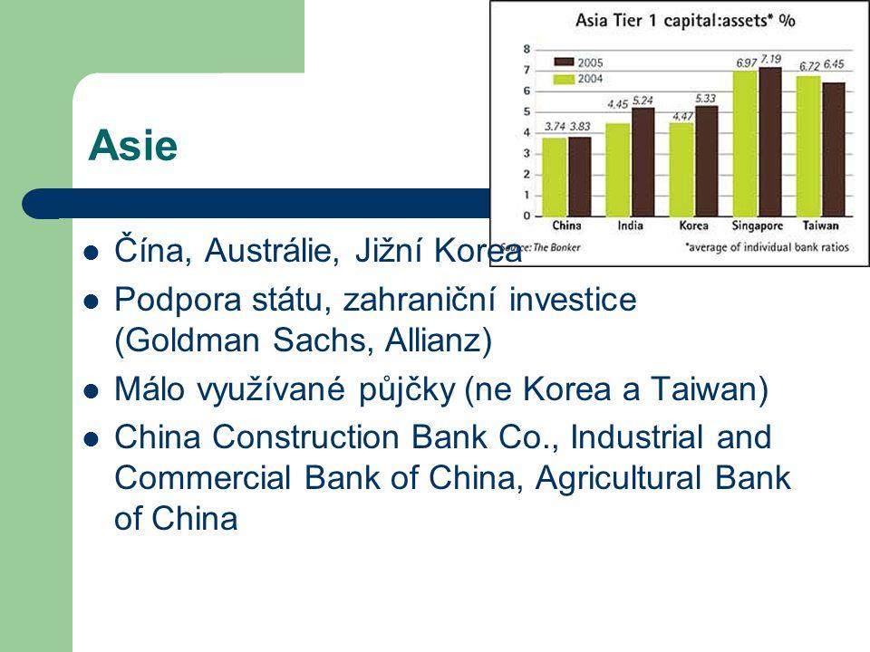 Asie Čína, Austrálie, Jižní Korea Podpora státu, zahraniční investice (Goldman Sachs, Allianz) Málo využívané půjčky (ne Korea a Taiwan) China Constru