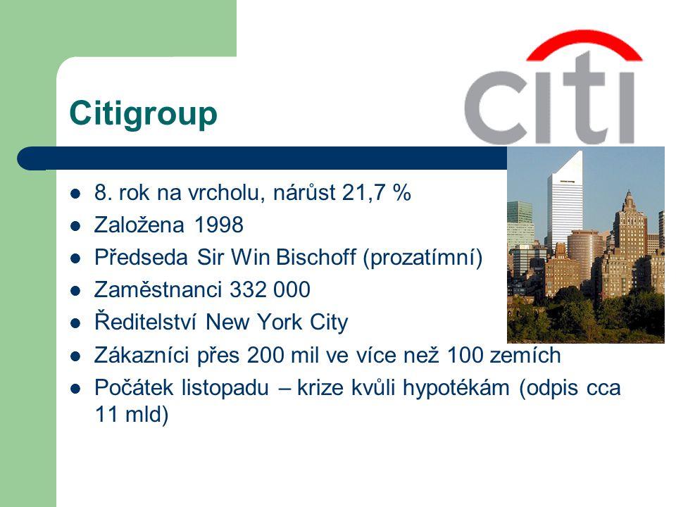 Citigroup 8. rok na vrcholu, nárůst 21,7 % Založena 1998 Předseda Sir Win Bischoff (prozatímní) Zaměstnanci 332 000 Ředitelství New York City Zákazníc