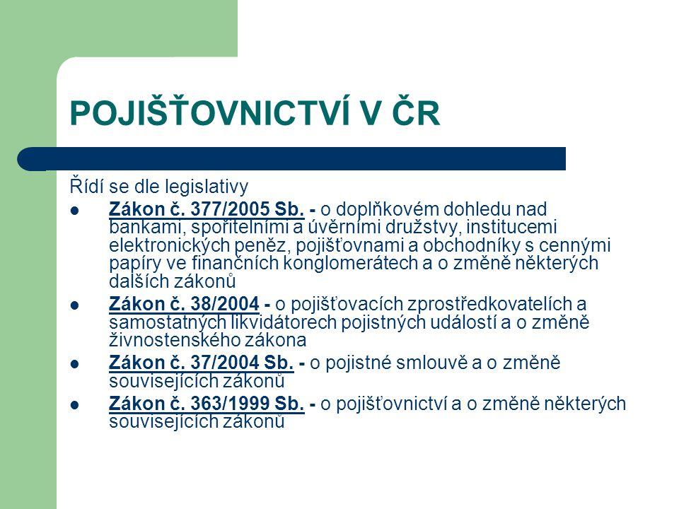 POJIŠŤOVNICTVÍ V ČR Řídí se dle legislativy Zákon č. 377/2005 Sb. - o doplňkovém dohledu nad bankami, spořitelními a úvěrními družstvy, institucemi el