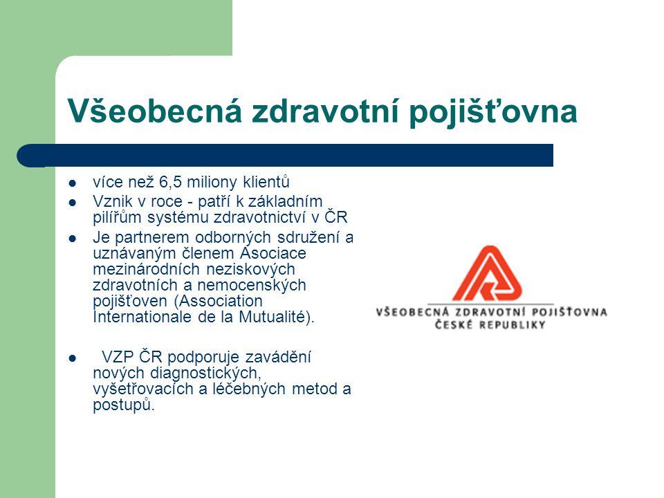 Všeobecná zdravotní pojišťovna více než 6,5 miliony klientů Vznik v roce - patří k základním pilířům systému zdravotnictví v ČR Je partnerem odborných