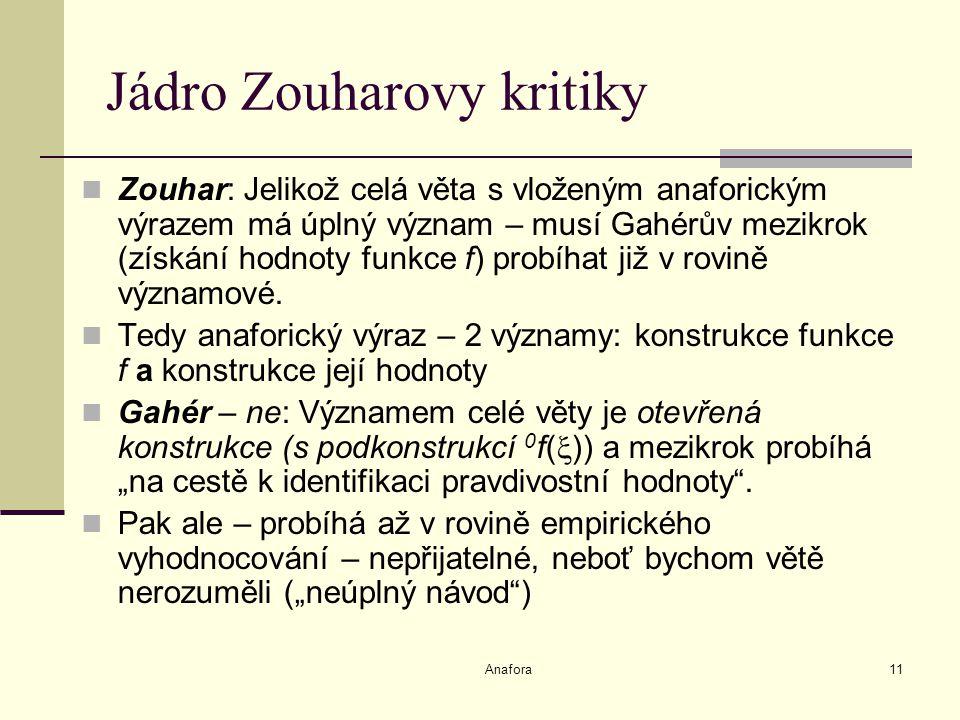 Anafora11 Jádro Zouharovy kritiky Zouhar: Jelikož celá věta s vloženým anaforickým výrazem má úplný význam – musí Gahérův mezikrok (získání hodnoty funkce f) probíhat již v rovině významové.