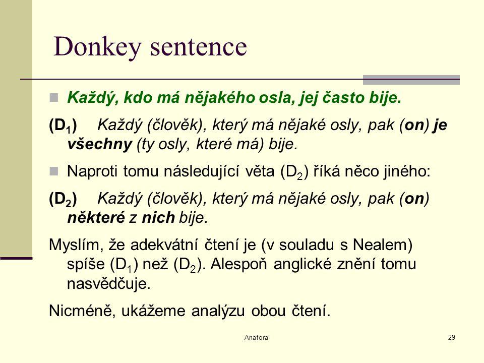 Anafora29 Donkey sentence Každý, kdo má nějakého osla, jej často bije.