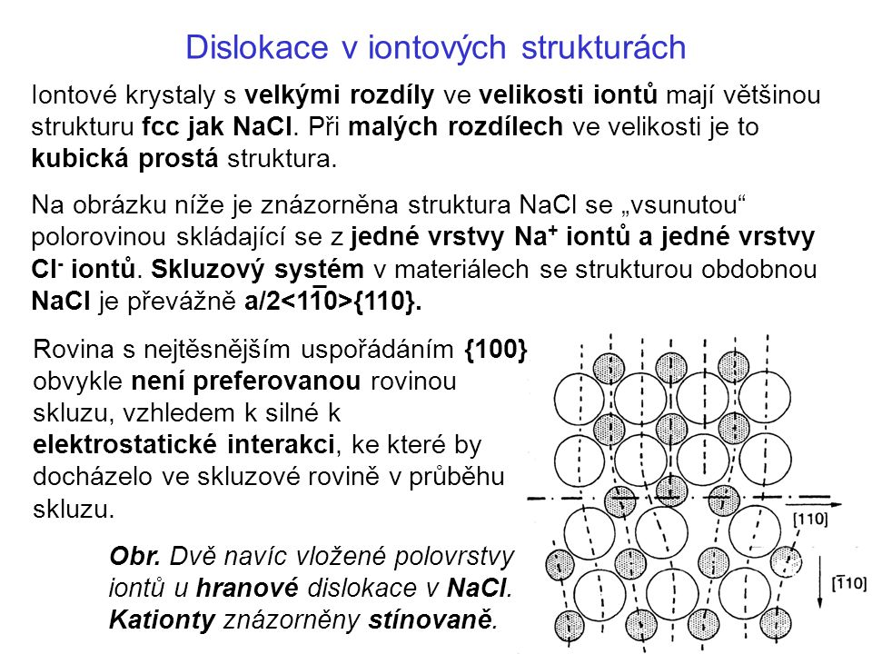 Dislokace v iontových strukturách Obr. Dvě navíc vložené polovrstvy iontů u hranové dislokace v NaCl. Kationty znázorněny stínovaně. Rovina s nejtěsně