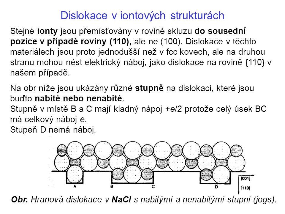 Dislokace v iontových strukturách Stejné ionty jsou přemísťovány v rovině skluzu do sousední pozice v případě roviny (110), ale ne (100). Dislokace v