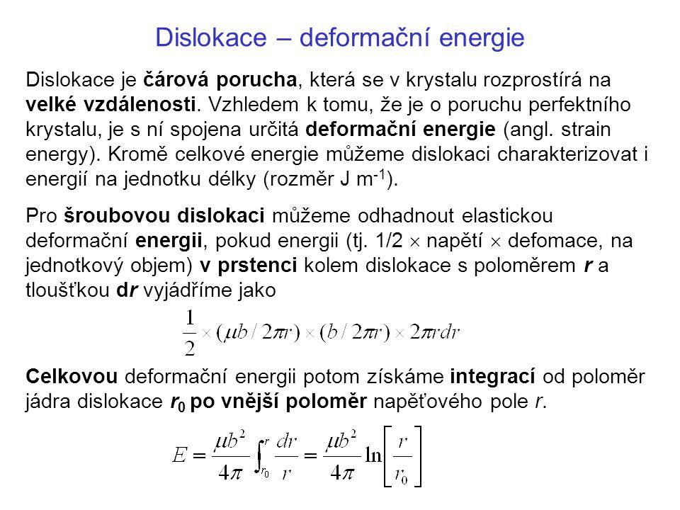 V případě hranové dislokace je energie modifikována členem 1/(1-ν) a je tudíž cca o 50% vyšší než u šroubové dislokace.
