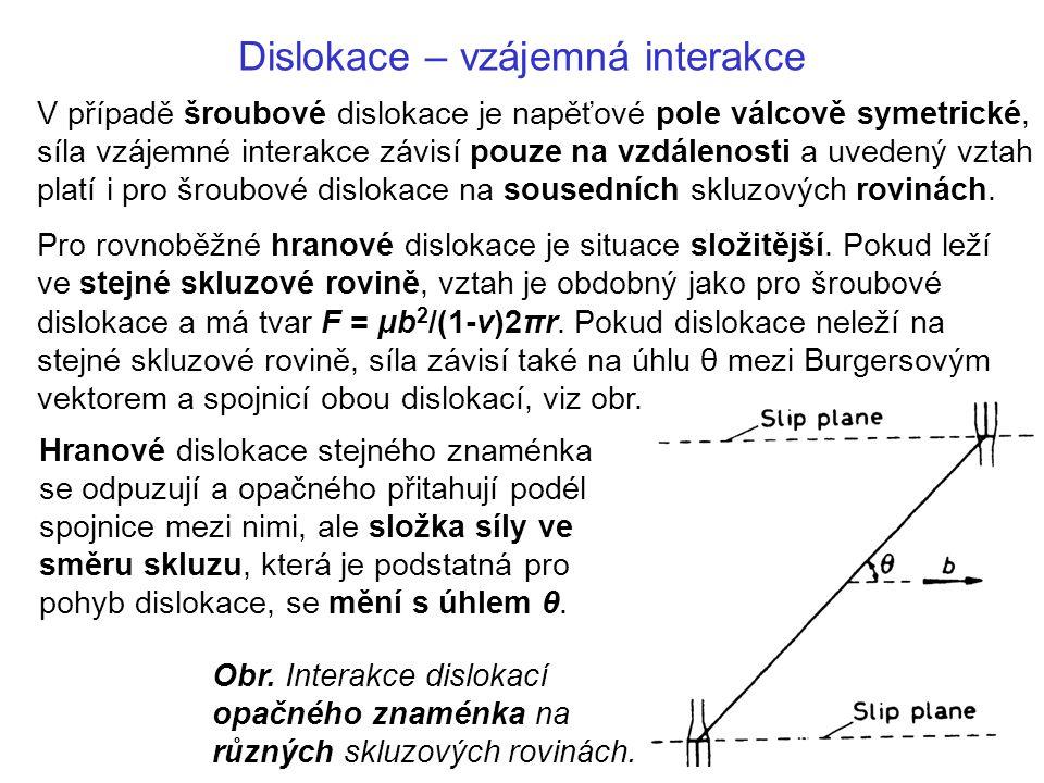 Dislokace – vzájemná interakce Obr.
