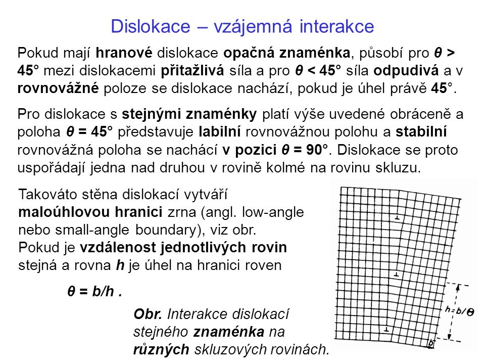 Dislokace – vzájemná interakce Obr. Interakce dislokací stejného znaménka na různých skluzových rovinách. Pokud mají hranové dislokace opačná znaménka