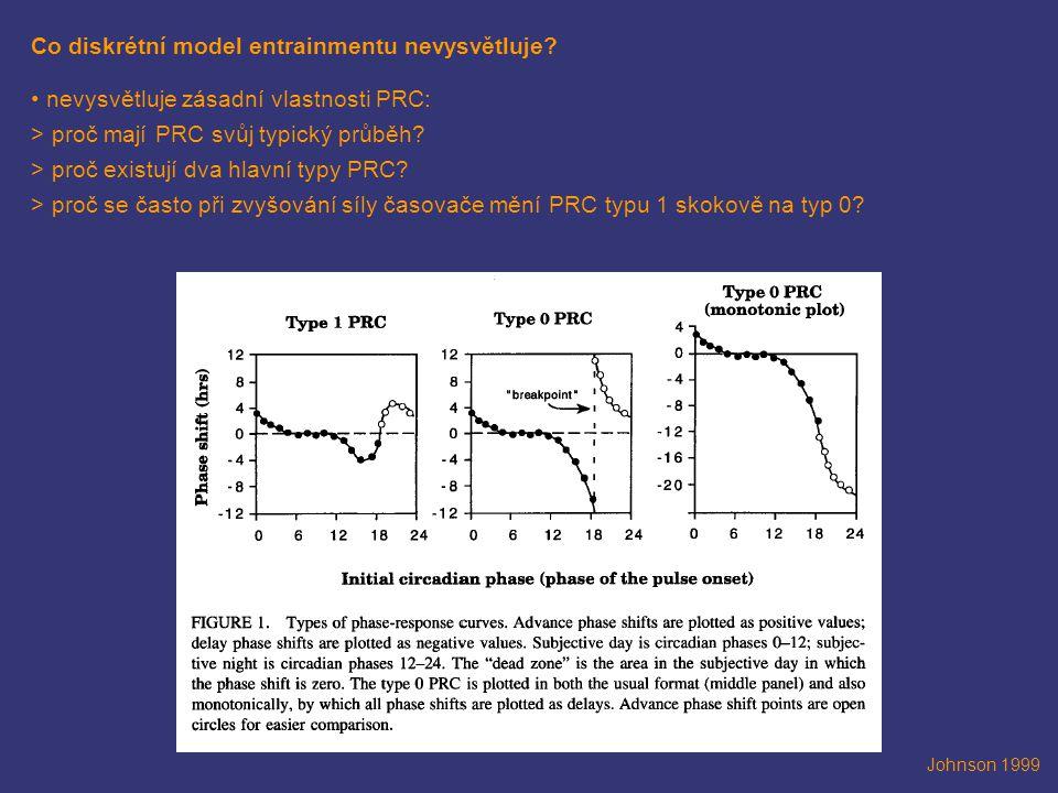 Co diskrétní model entrainmentu nevysvětluje? nevysvětluje zásadní vlastnosti PRC: > proč mají PRC svůj typický průběh? > proč existují dva hlavní typ