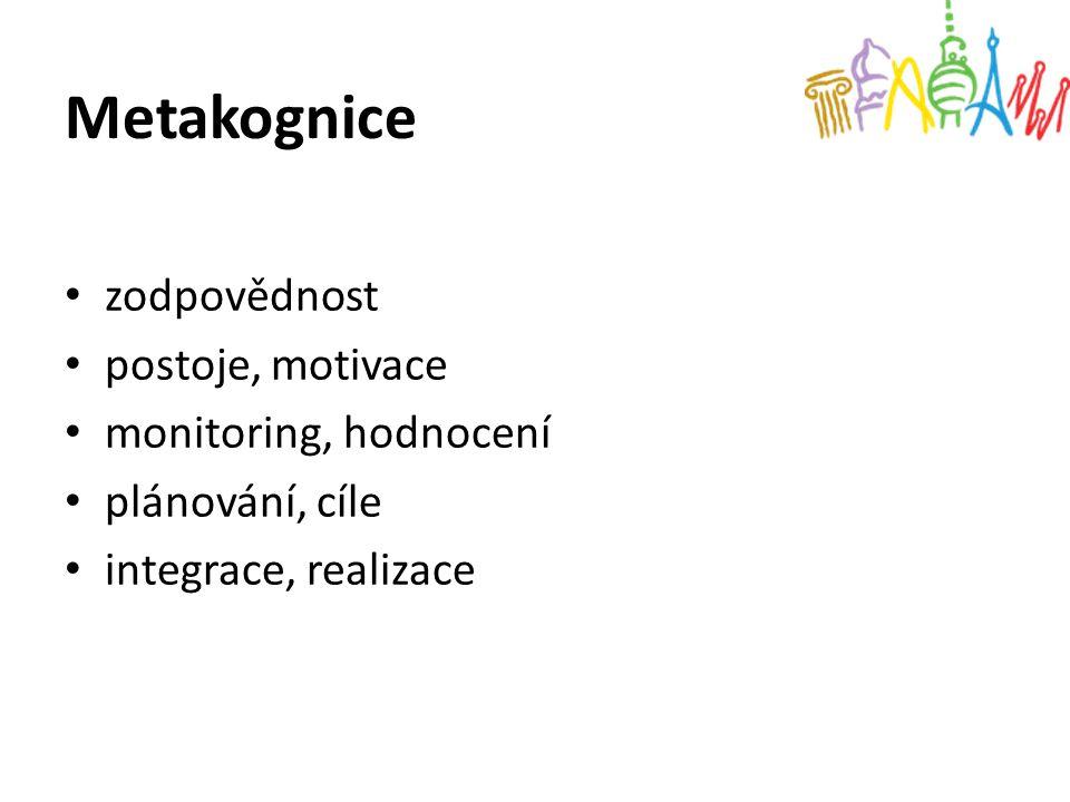 Metakognice zodpovědnost postoje, motivace monitoring, hodnocení plánování, cíle integrace, realizace