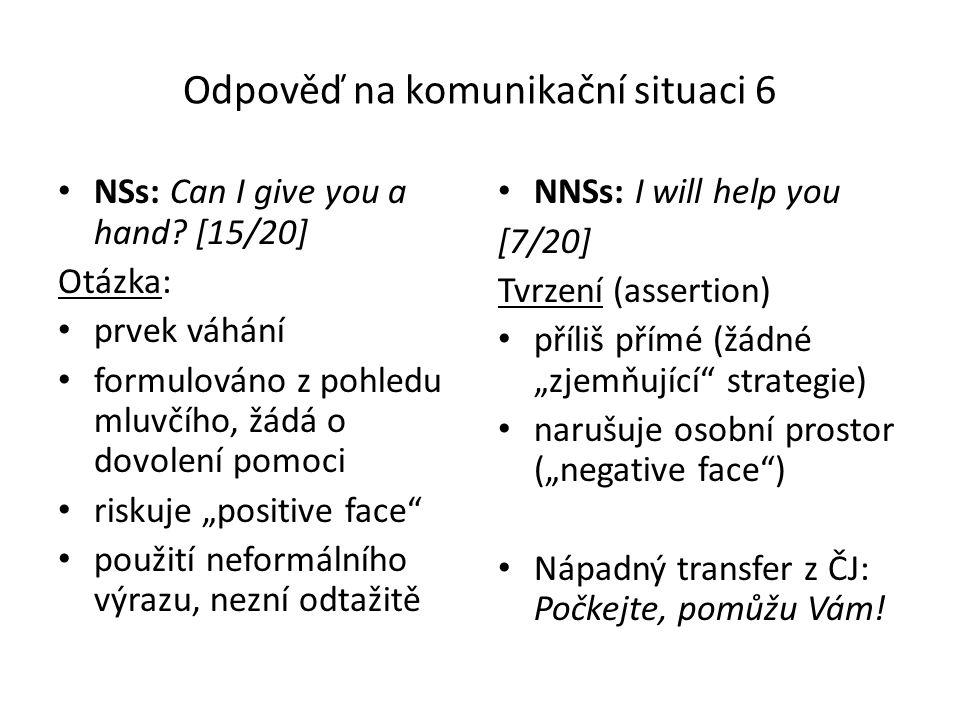 Odpověď na komunikační situaci 6 NSs: Can I give you a hand.