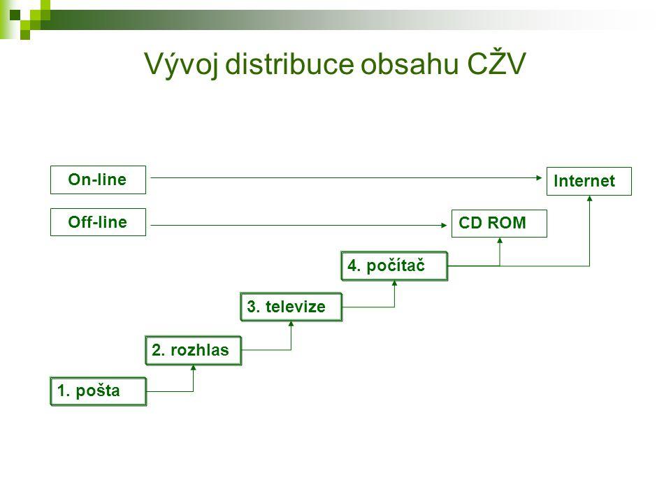 Vznik a vývoj elektronického vzdělávání 2/2 80.