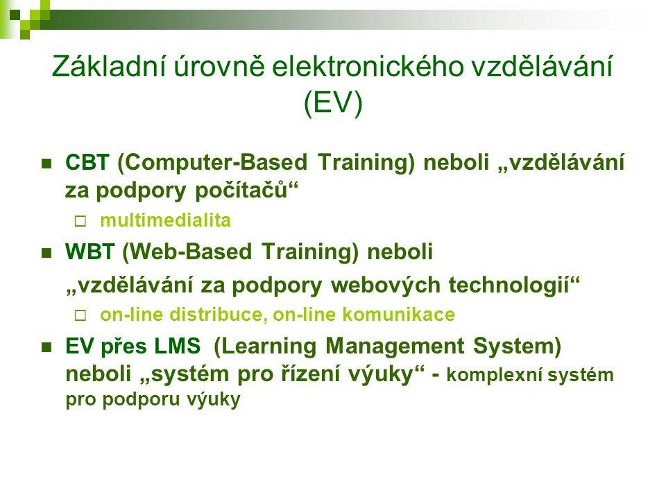 Formy e-learningu Elektronické vzdělávání Off-line výukaOn-line výuka asynchronnísynchronní on-line komunikace: e-mail, diskusní fórum, chat, netmeeting (videokonference)
