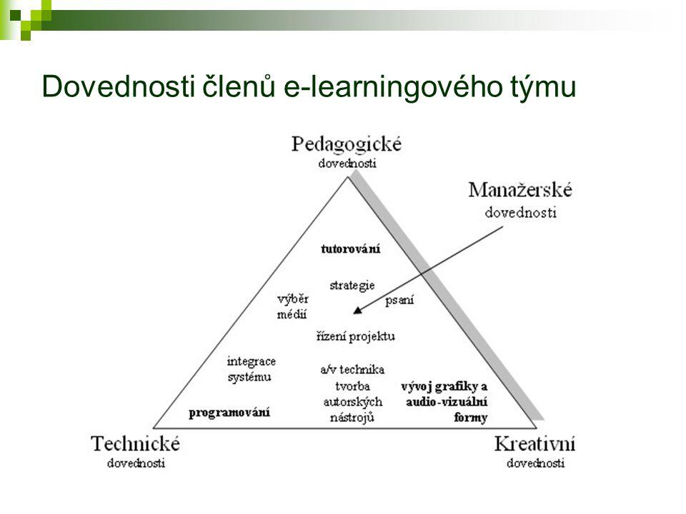 Účastníci e-learningu  kompetentní REALIZAČNÍ TÝM  motivovaný a proškolený TUTOR  motivovaný a poučený STUDUJÍCÍ
