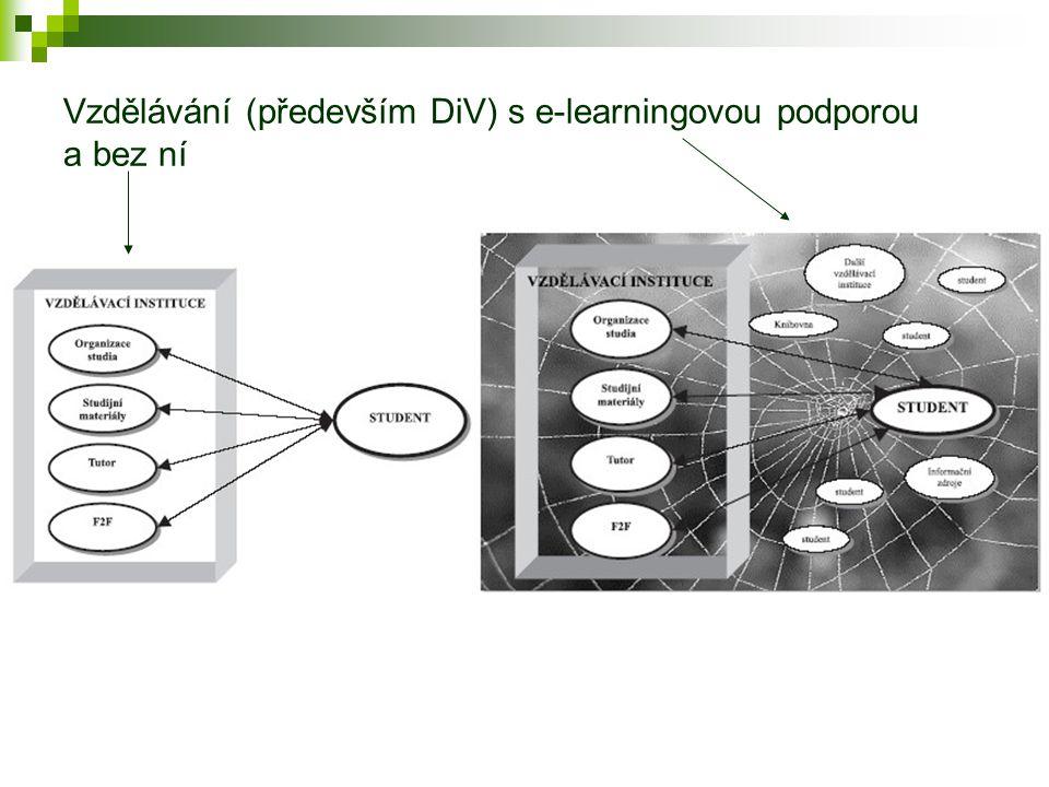 Vývoj distribuce studijního obsahu s využitím dostupných technologií 1.