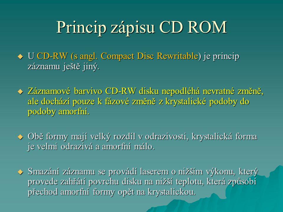Princip zápisu CD ROM  U CD-RW (s angl. Compact Disc Rewritable) je princip záznamu ještě jiný.  Záznamové barvivo CD-RW disku nepodléhá nevratné zm