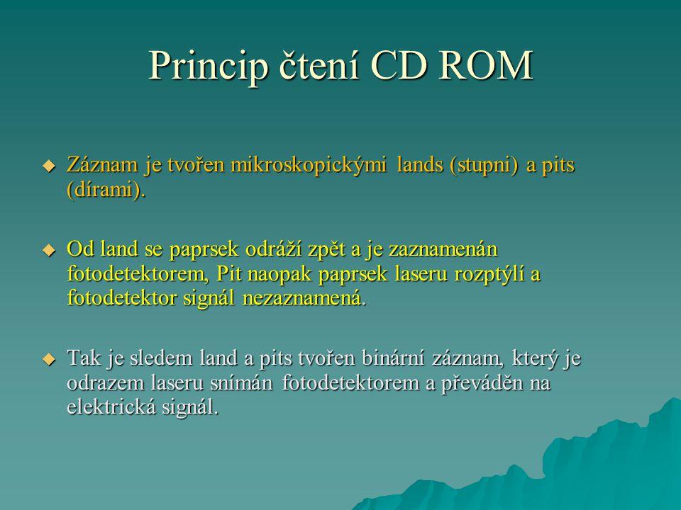 Princip čtení CD ROM  Záznam je tvořen mikroskopickými lands (stupni) a pits (dírami).  Od land se paprsek odráží zpět a je zaznamenán fotodetektore