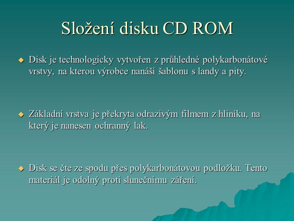 Složení disku CD ROM  Disk je technologicky vytvořen z průhledné polykarbonátové vrstvy, na kterou výrobce nanáší šablonu s landy a pity.  Základní