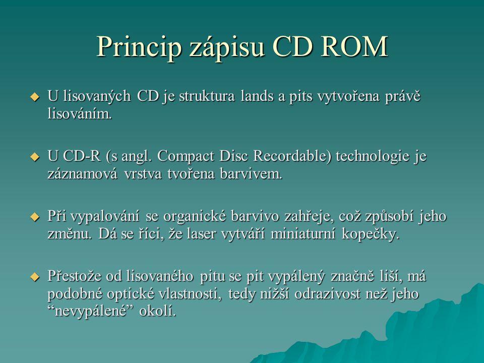 Princip zápisu CD ROM Barviva použitá v CD-R Zelená – cyanin Modrá –metalizované izobarvivo Zlatá – phtalocyanin