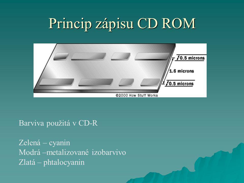 Princip zápisu CD ROM  U CD-RW (s angl.Compact Disc Rewritable) je princip záznamu ještě jiný.