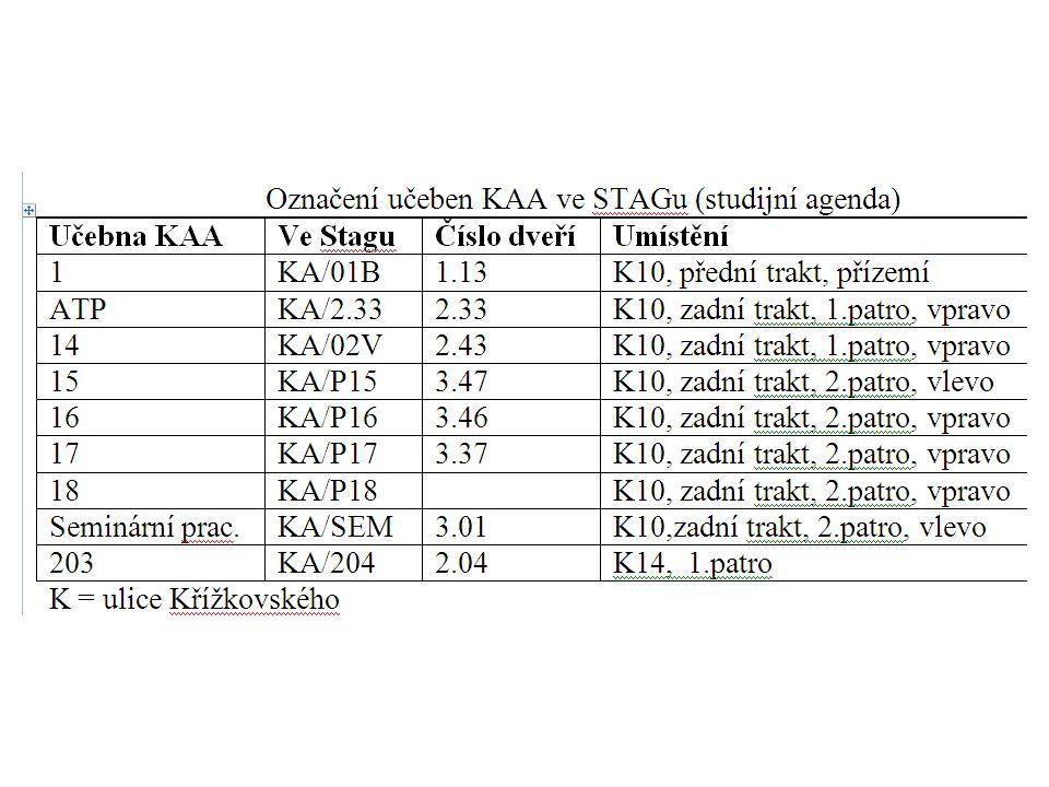 Moodle KAA (výukový portál KAA) https://www.moodle.anglistika.upol.cz/login/index.php https://www.moodle.anglistika.upol.cz/login/index.php Přihlaste se do systému – Create new account vpravo dole.