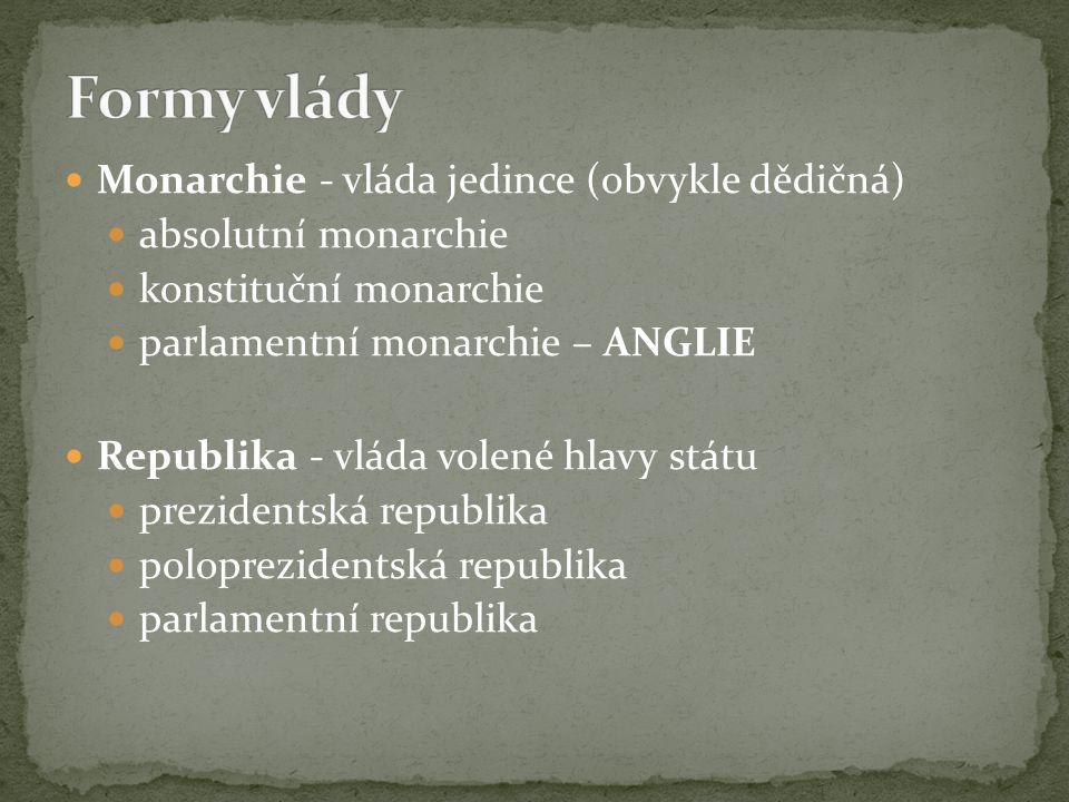 Monarchie - vláda jedince (obvykle dědičná) absolutní monarchie konstituční monarchie parlamentní monarchie – ANGLIE Republika - vláda volené hlavy st