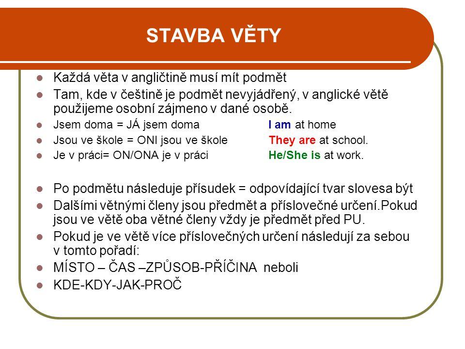 STAVBA VĚTY Každá věta v angličtině musí mít podmět Tam, kde v češtině je podmět nevyjádřený, v anglické větě použijeme osobní zájmeno v dané osobě. J