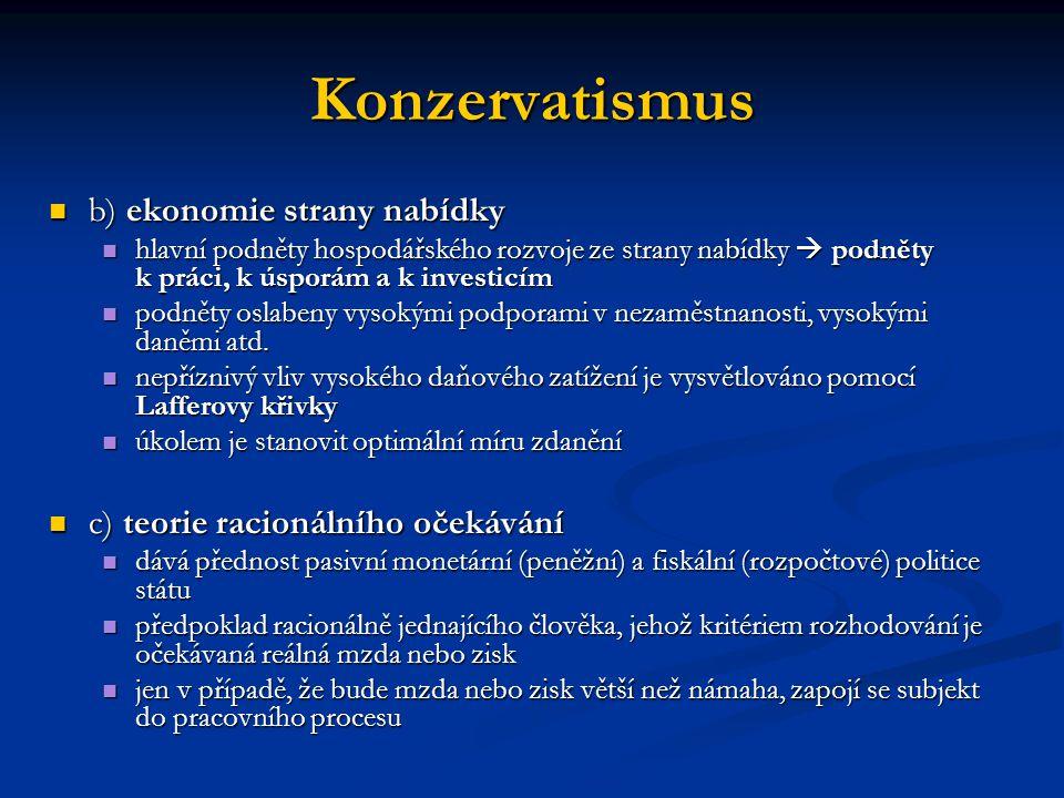 Konzervatismus b) ekonomie strany nabídky b) ekonomie strany nabídky hlavní podněty hospodářského rozvoje ze strany nabídky  podněty k práci, k úspor