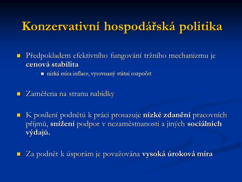 Konzervativní hospodářská politika Předpokladem efektivního fungování tržního mechanizmu je cenová stabilita Předpokladem efektivního fungování tržníh