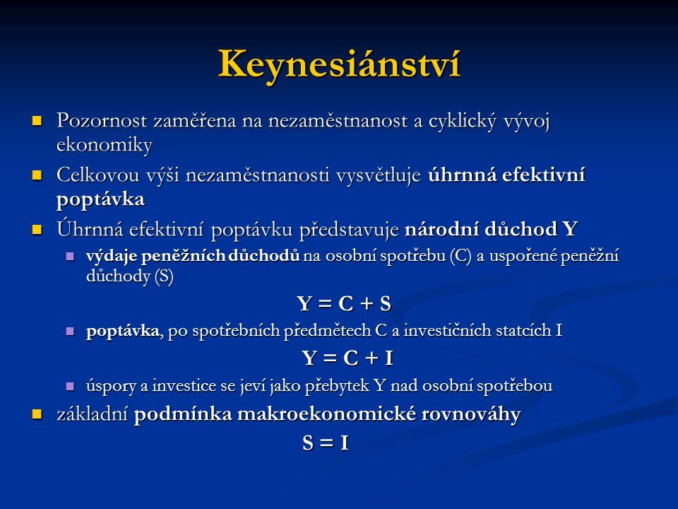 Keynesiánství Pozornost zaměřena na nezaměstnanost a cyklický vývoj ekonomiky Pozornost zaměřena na nezaměstnanost a cyklický vývoj ekonomiky Celkovou