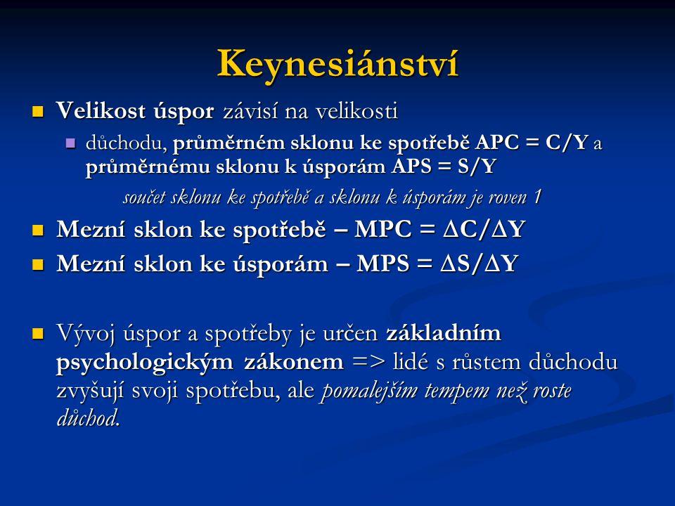 Keynesiánství Investiční multiplikátor Investiční multiplikátor vyjadřuje o kolik se změní agregátní (celková) poptávka, jestliže se zvýší investiční výdaje o jednotku => důchodotvorný efekt vyjadřuje o kolik se změní agregátní (celková) poptávka, jestliže se zvýší investiční výdaje o jednotku => důchodotvorný efekt Princip akcelerace Princip akcelerace akcelerátor vyjadřuje závislost mezi přírůstkem produktu  Y (důchodu, poptávky) a jím vyvolaným přírůstkem poptávky po kapitálu  K (po čistých investicích) => kapacitotvorný efekt akcelerátor vyjadřuje závislost mezi přírůstkem produktu  Y (důchodu, poptávky) a jím vyvolaným přírůstkem poptávky po kapitálu  K (po čistých investicích) => kapacitotvorný efekt