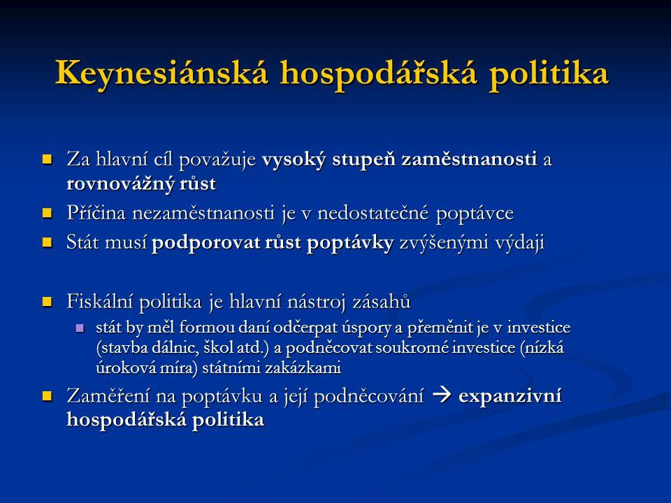 Keynesiánská hospodářská politika Za hlavní cíl považuje vysoký stupeň zaměstnanosti a rovnovážný růst Za hlavní cíl považuje vysoký stupeň zaměstnano
