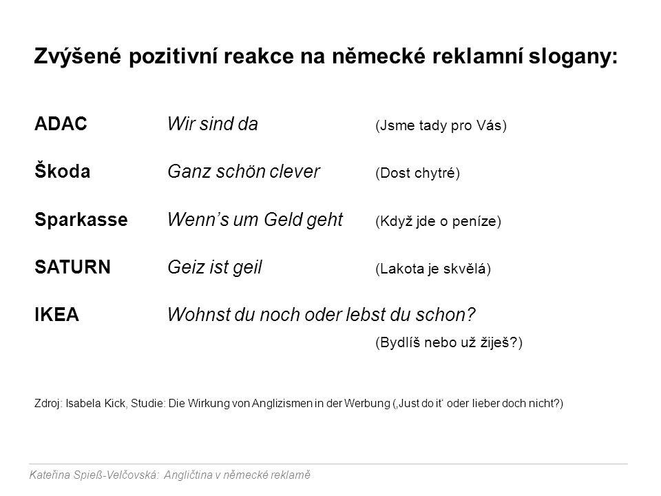 Zvýšené pozitivní reakce na německé reklamní slogany: ADACWir sind da (Jsme tady pro Vás) ŠkodaGanz schön clever (Dost chytré) SparkasseWenn's um Geld
