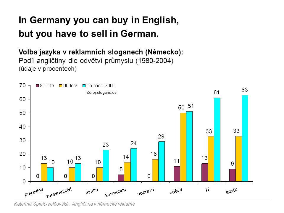 In Germany you can buy in English, but you have to sell in German. Kateřina Spieß-Velčovská: Angličtina v německé reklamě Volba jazyka v reklamních sl