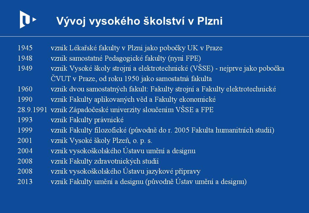 Vývoj vysokého školství v Plzni