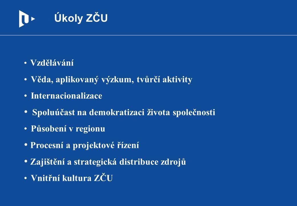 """Strategické cíle ZČU Strategické cíle univerzity do roku 2010 (2015) Naplnit všechny tři role univerzity: - vzdělávací (komplexní rozvoj lidí) - výzkumnou (tvorba a difúze poznatků) - """"třetí role , tj."""