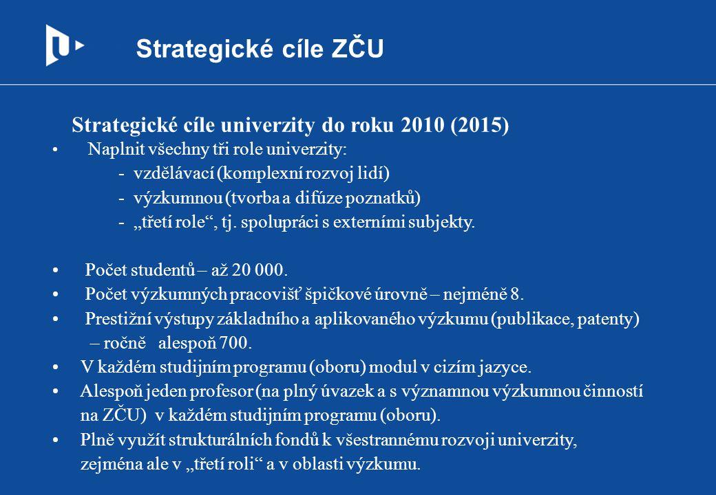 Strategické cíle ZČU Strategické cíle univerzity do roku 2010 (2015) Naplnit všechny tři role univerzity: - vzdělávací (komplexní rozvoj lidí) - výzku