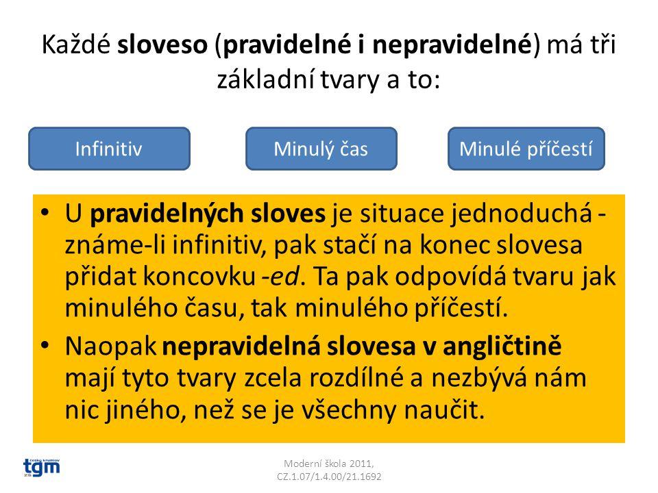 Každé sloveso (pravidelné i nepravidelné) má tři základní tvary a to: U pravidelných sloves je situace jednoduchá - známe-li infinitiv, pak stačí na konec slovesa přidat koncovku -ed.