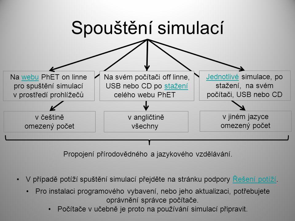 Spouštění simulací Na webu PhET on linnewebu pro spuštění simulací v prostředí prohlížečů Na svém počítači off linne, USB nebo CD po stažení celého we