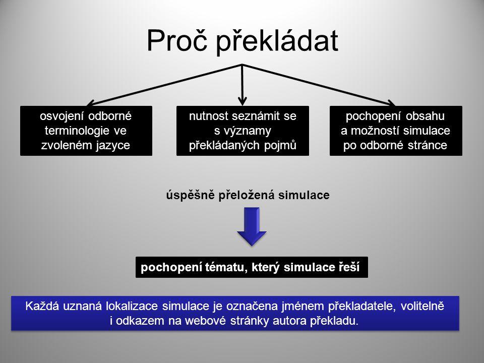 Proč překládat osvojení odborné terminologie ve zvoleném jazyce nutnost seznámit se s významy překládaných pojmů pochopení obsahu a možností simulace po odborné stránce úspěšně přeložená simulace pochopení tématu, který simulace řeší Každá uznaná lokalizace simulace je označena jménem překladatele, volitelně i odkazem na webové stránky autora překladu.