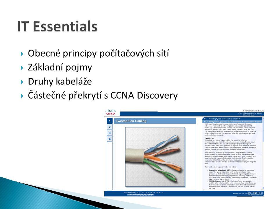  Obecné principy počítačových sítí  Základní pojmy  Druhy kabeláže  Částečné překrytí s CCNA Discovery