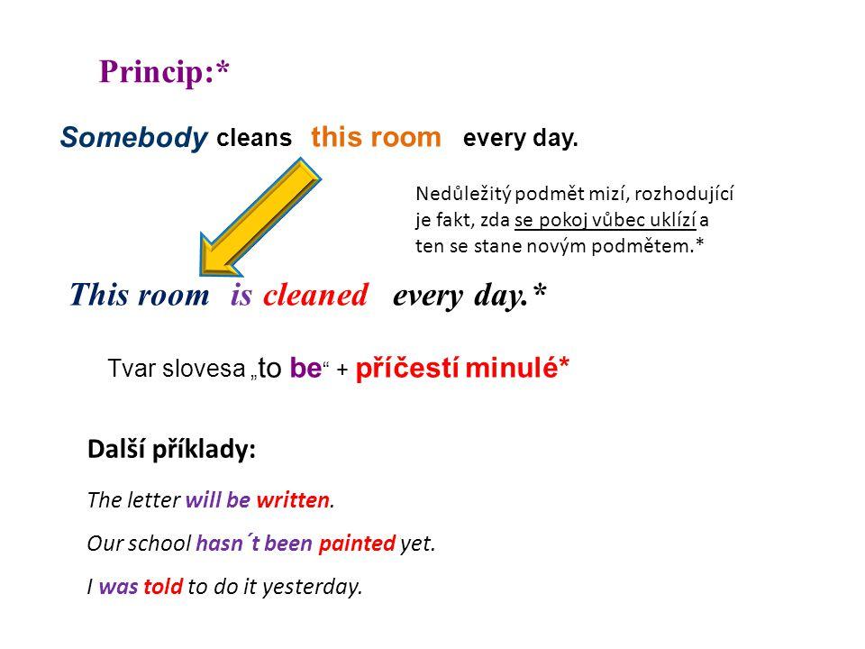 """cleans this room every day. Princip:* Tvar slovesa """" to be """" + příčestí minulé* Nedůležitý podmět mizí, rozhodující je fakt, zda se pokoj vůbec uklízí"""
