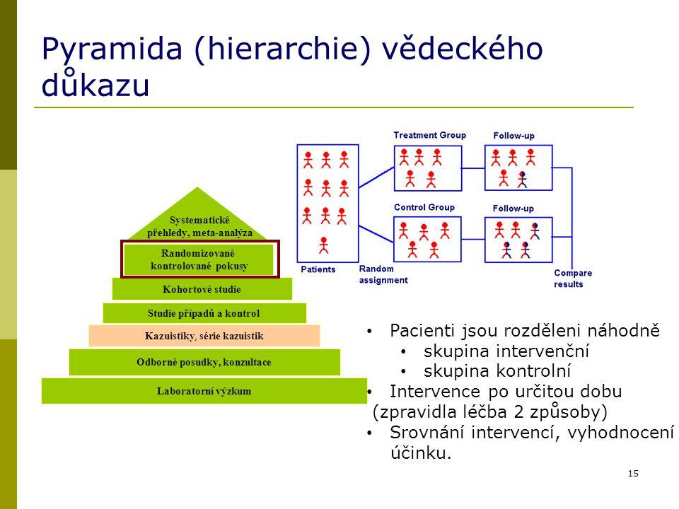 Pyramida (hierarchie) vědeckého důkazu 15 Randomizované kontrolované pokusy Kohortové studie Studie případů a kontrol Kazuistiky, série kazuistik Laboratorní výzkum Odborné posudky, konzultace Systematické přehledy, meta-analýza Pacienti jsou rozděleni náhodně skupina intervenční skupina kontrolní Intervence po určitou dobu (zpravidla léčba 2 způsoby) Srovnání intervencí, vyhodnocení účinku.