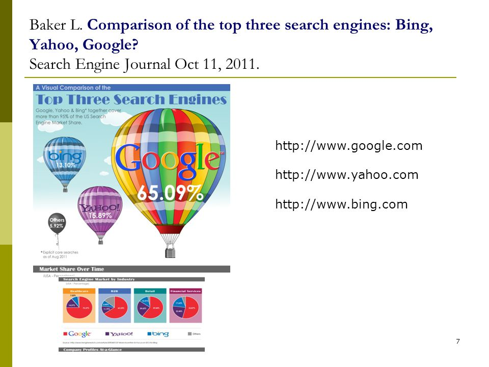 Baker L.Comparison of the top three search engines: Bing, Yahoo, Google.