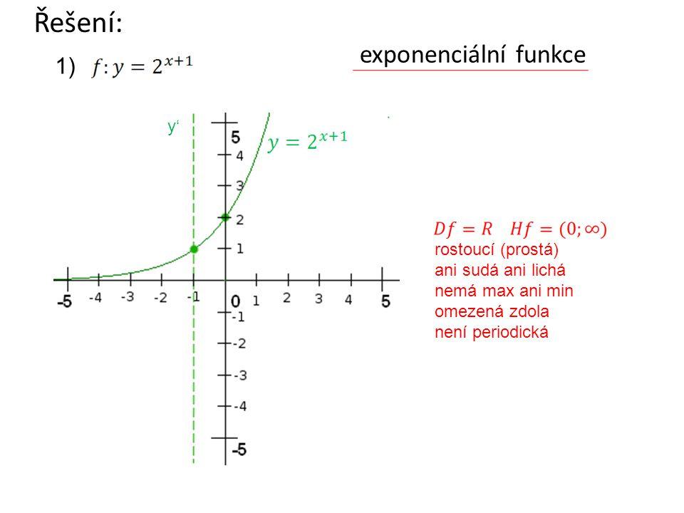 exponenciální funkce Řešení: rostoucí (prostá) ani sudá ani lichá nemá max ani min omezená zdola není periodická 1) y'